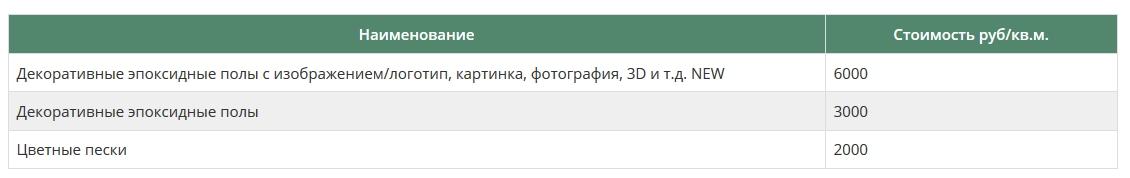 Цена на трехмерный пол в Москве